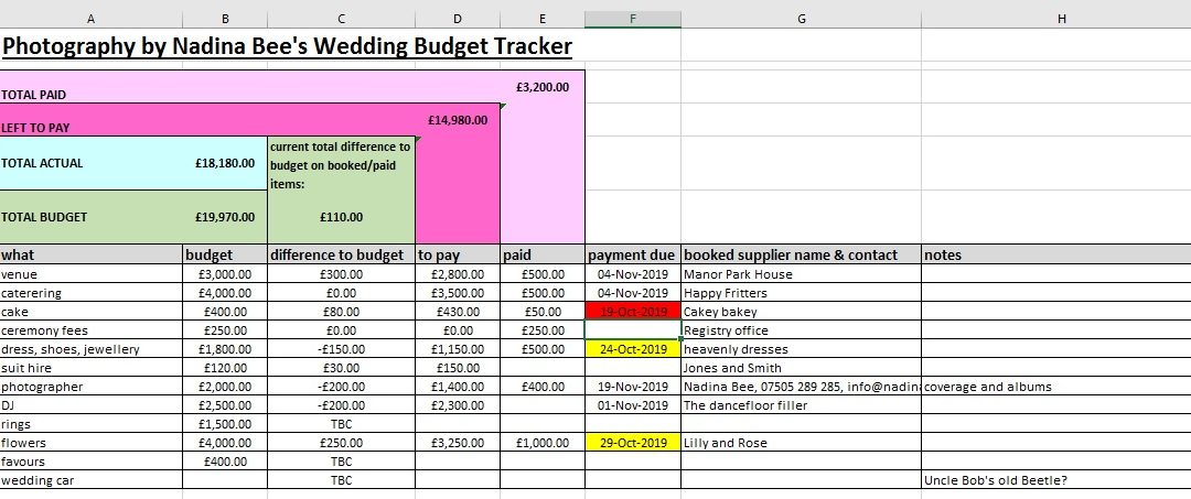 HERE'S A DIRTY WORD: WEDDING BUDGET